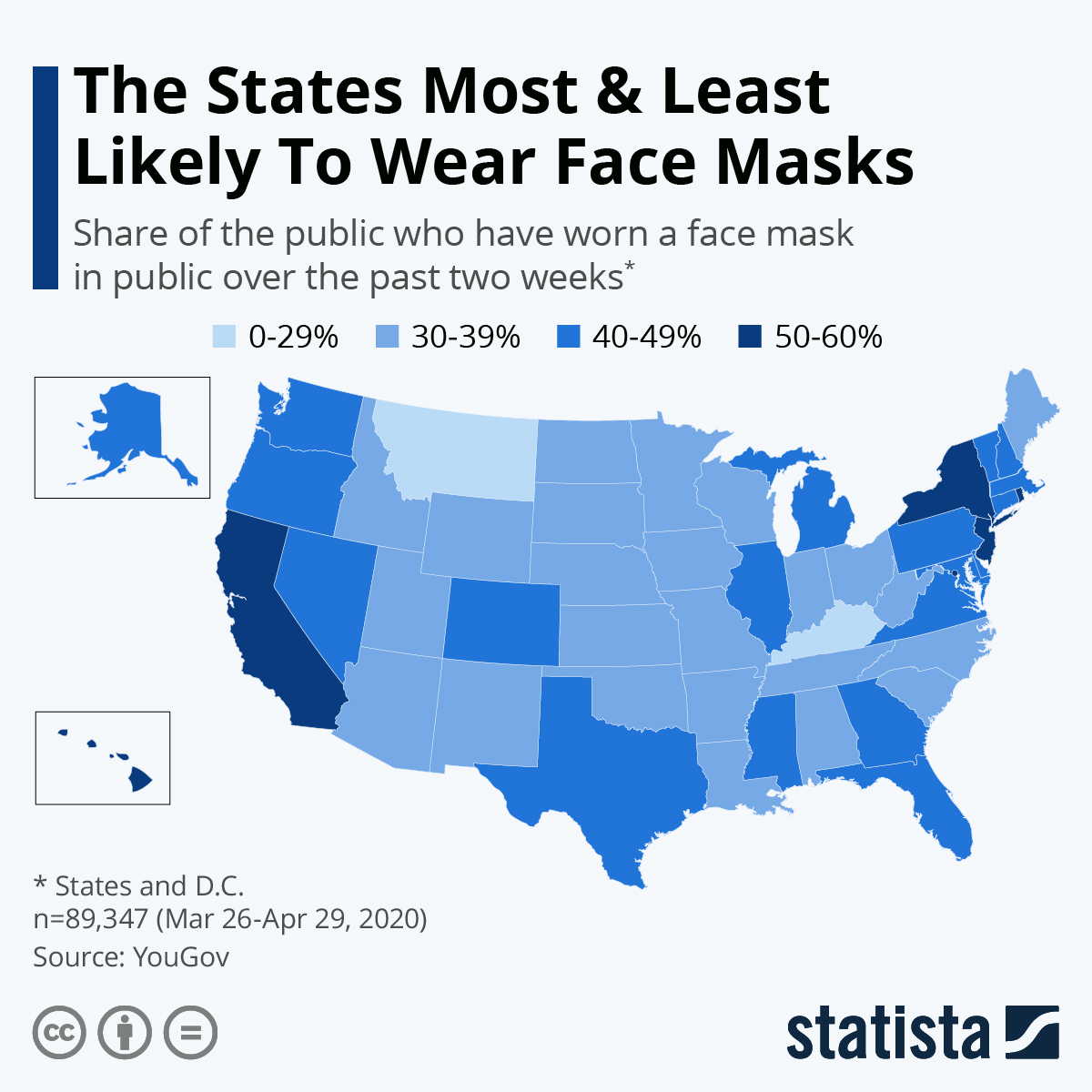 US masks