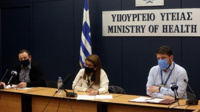 Covid - Greece: Despite signs of fewer infections, situation remains critical